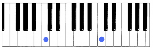 [Image: Las-notas-musicales-2-300x99.png]
