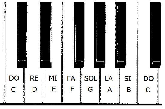 [Image: Las-notas-musicales-3.jpg]