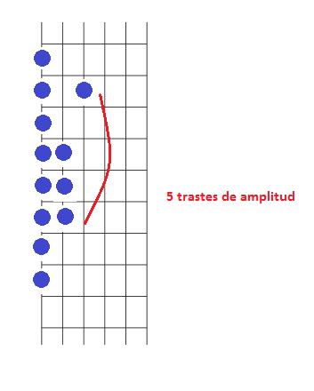 cromatica-3