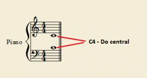C4, el Do central