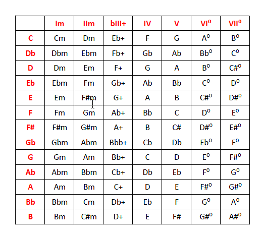 armoniz-m-melodica-12-1