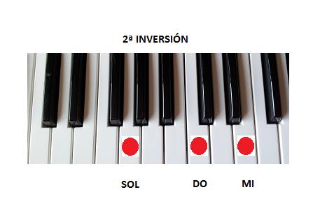 Segunda inversión de Do mayor en el piano